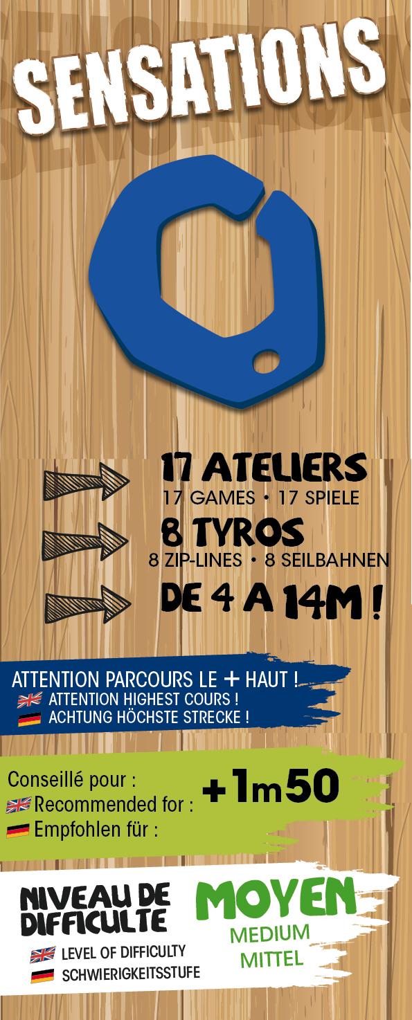 funpark-2016-sensations-panneau-explication-BAT